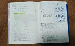 MDノート 育児日記